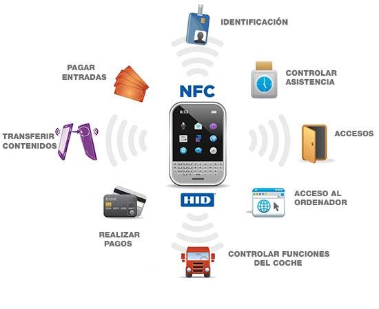 Tecnología NFC: qué es y para qué sirve